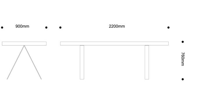 wymiaru stół A